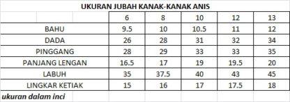ANIS01 Jubah Kanak Kanak Anis 2